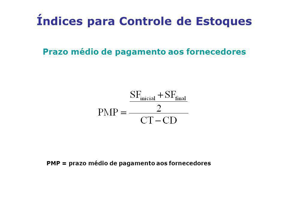 Prazo médio de pagamento aos fornecedores PMP = prazo médio de pagamento aos fornecedores Índices para Controle de Estoques