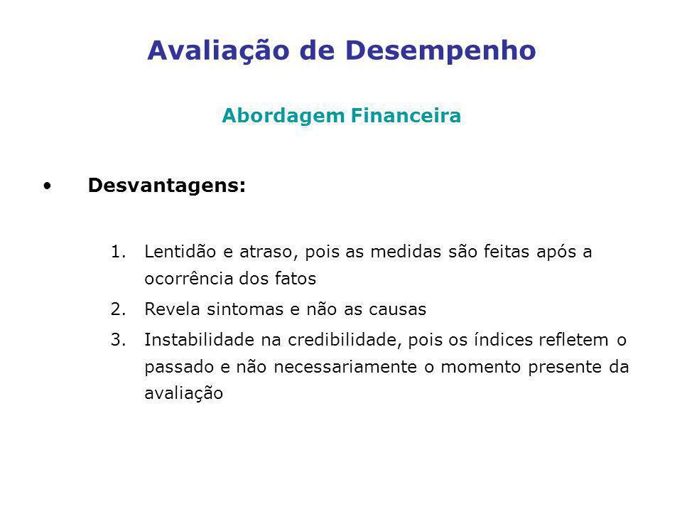 Avaliação de Desempenho Abordagem Financeira Desvantagens: 1.Lentidão e atraso, pois as medidas são feitas após a ocorrência dos fatos 2.Revela sintom