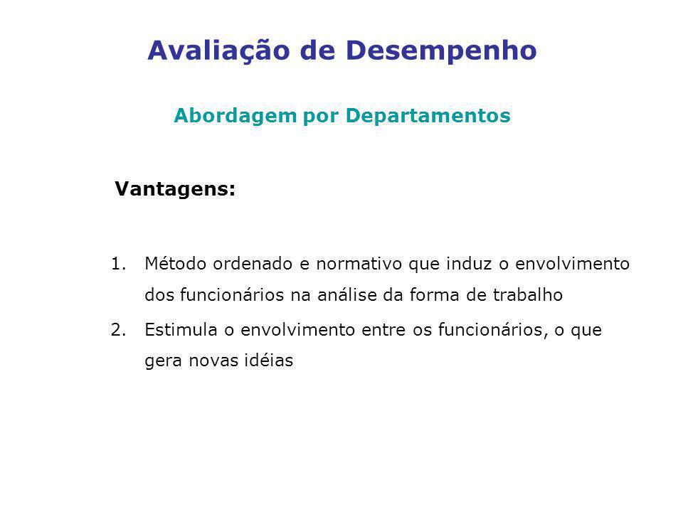 Avaliação de Desempenho Abordagem por Departamentos Vantagens: 1.Método ordenado e normativo que induz o envolvimento dos funcionários na análise da f