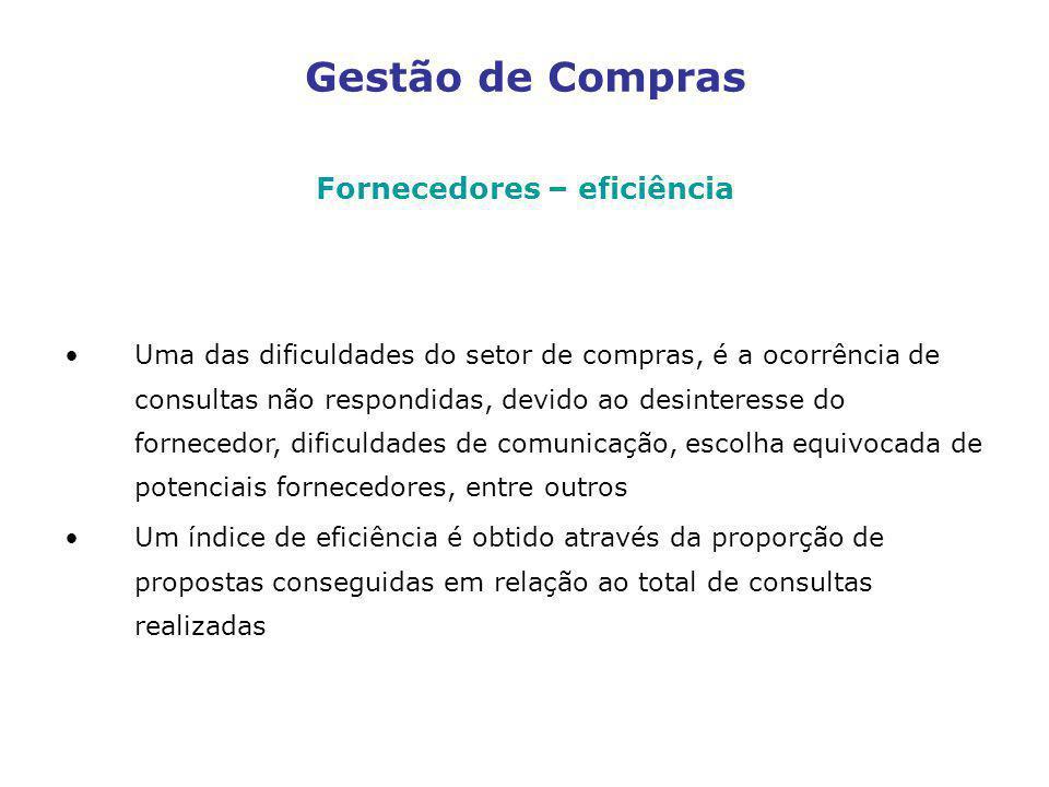 Fornecedores – eficiência Uma das dificuldades do setor de compras, é a ocorrência de consultas não respondidas, devido ao desinteresse do fornecedor,