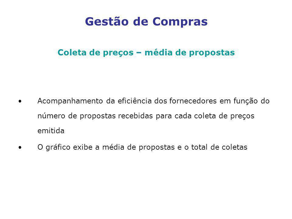 Coleta de preços – média de propostas Acompanhamento da eficiência dos fornecedores em função do número de propostas recebidas para cada coleta de pre