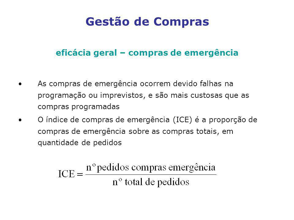 eficácia geral – compras de emergência As compras de emergência ocorrem devido falhas na programação ou imprevistos, e são mais custosas que as compra