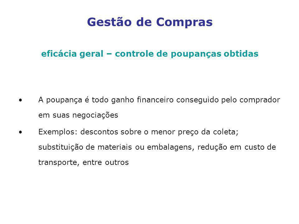 eficácia geral – controle de poupanças obtidas A poupança é todo ganho financeiro conseguido pelo comprador em suas negociações Exemplos: descontos so