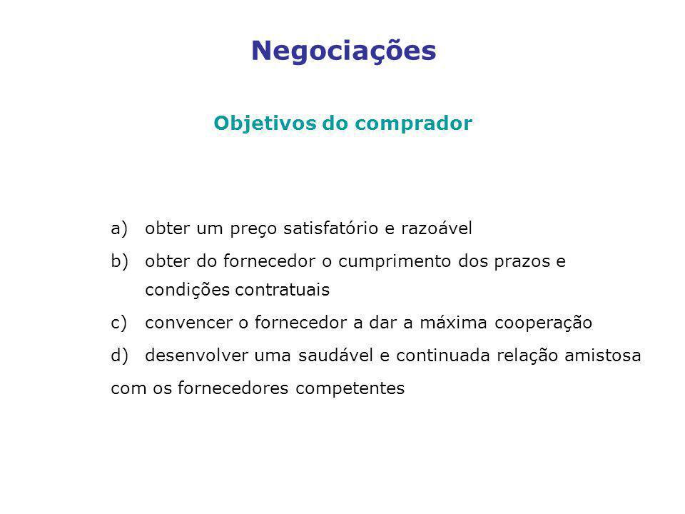 Objetivos do comprador a)obter um preço satisfatório e razoável b)obter do fornecedor o cumprimento dos prazos e condições contratuais c)convencer o f