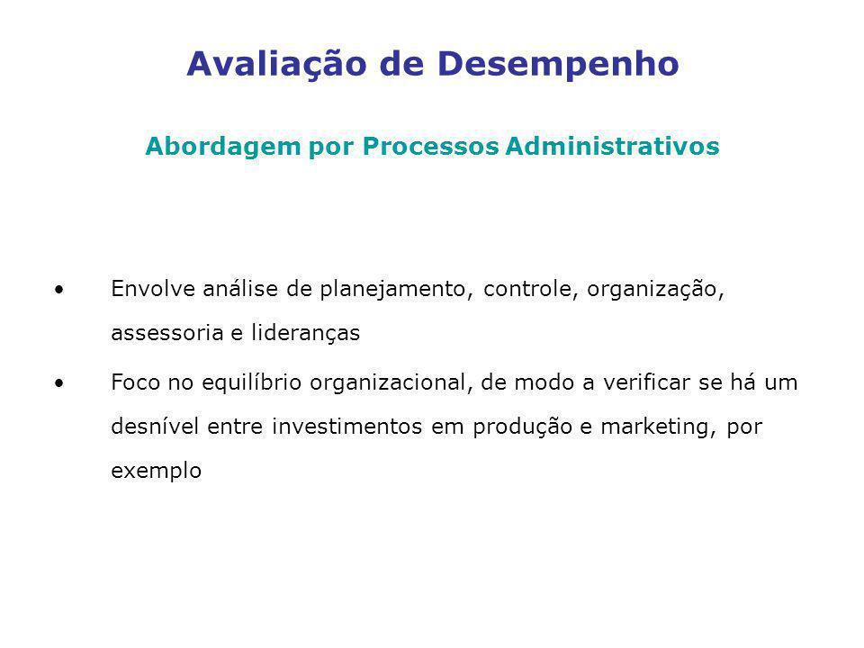 Avaliação de Desempenho Abordagem por Processos Administrativos Envolve análise de planejamento, controle, organização, assessoria e lideranças Foco n