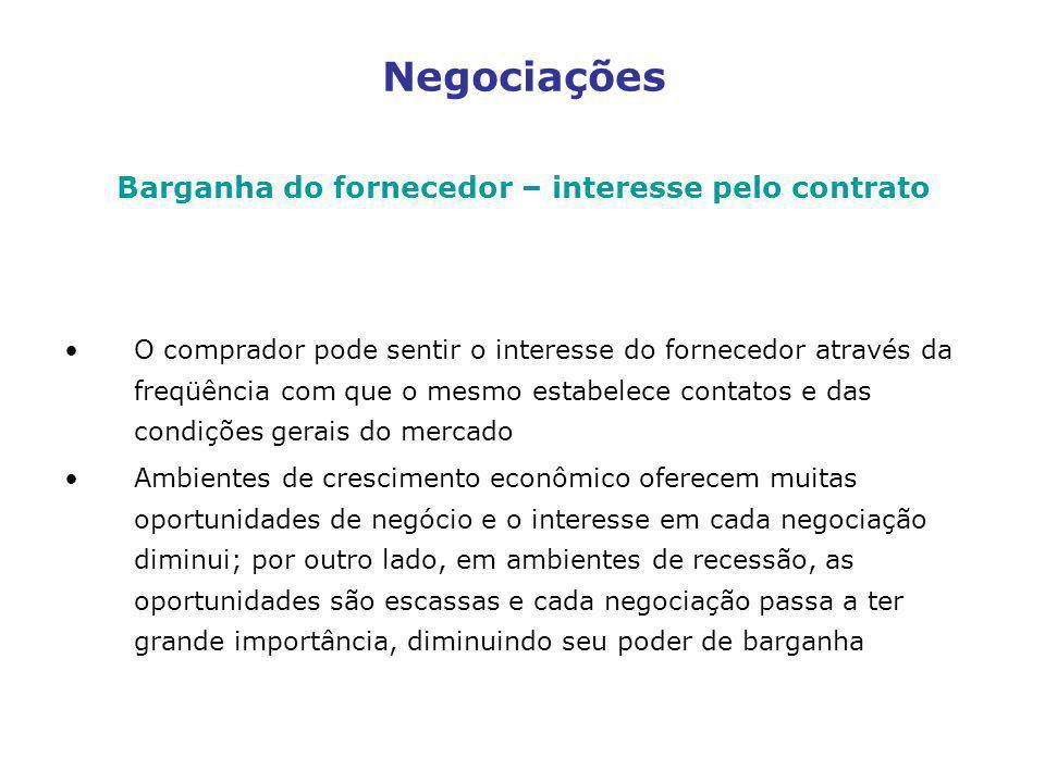 Barganha do fornecedor – interesse pelo contrato O comprador pode sentir o interesse do fornecedor através da freqüência com que o mesmo estabelece co