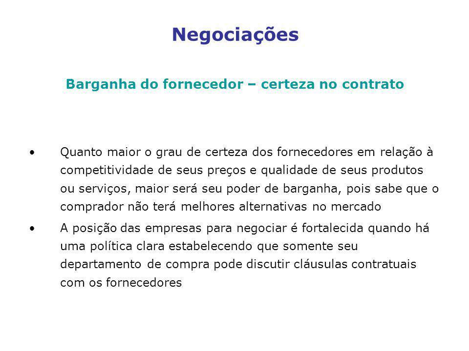 Barganha do fornecedor – certeza no contrato Quanto maior o grau de certeza dos fornecedores em relação à competitividade de seus preços e qualidade d