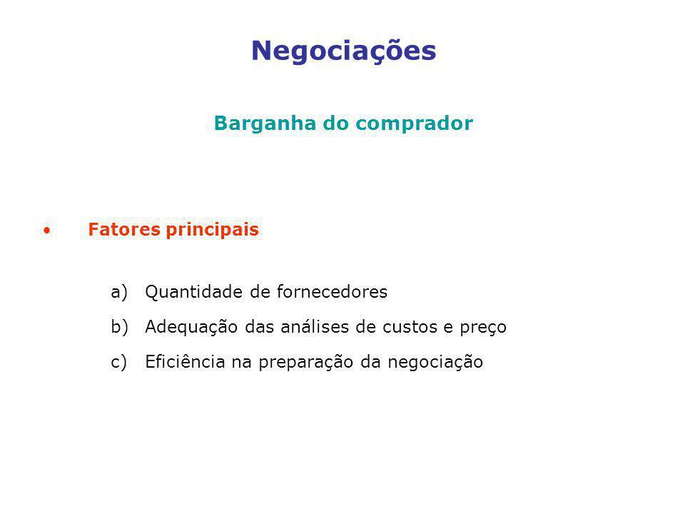 Barganha do comprador Fatores principais a)Quantidade de fornecedores b)Adequação das análises de custos e preço c)Eficiência na preparação da negocia