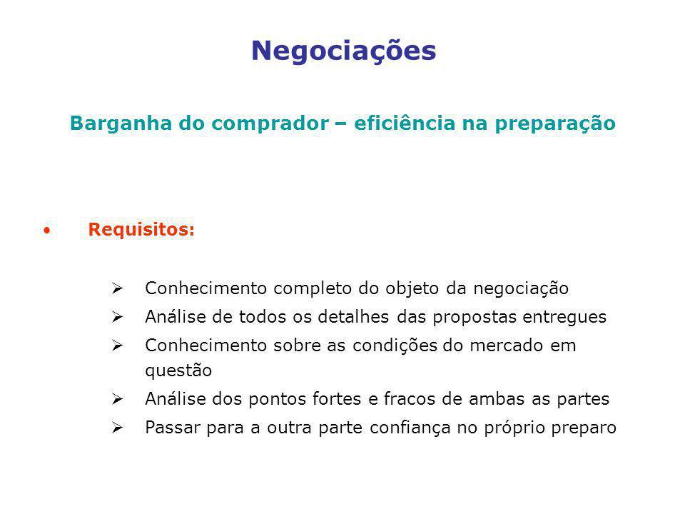 Barganha do comprador – eficiência na preparação Requisitos: Conhecimento completo do objeto da negociação Análise de todos os detalhes das propostas