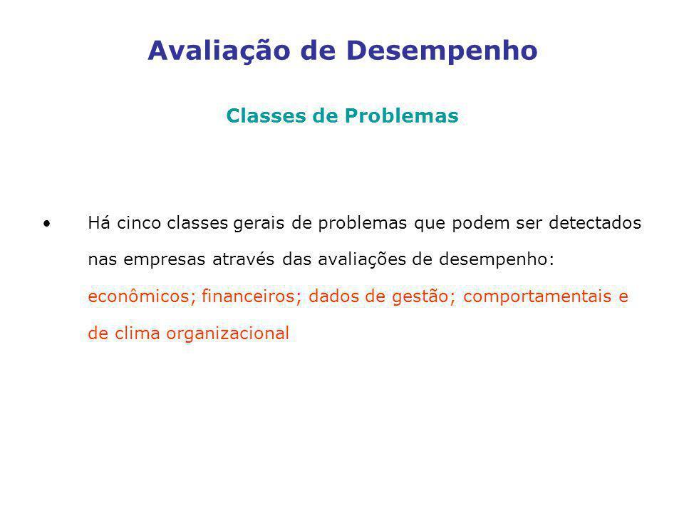 Avaliação de Desempenho Classes de Problemas Há cinco classes gerais de problemas que podem ser detectados nas empresas através das avaliações de dese