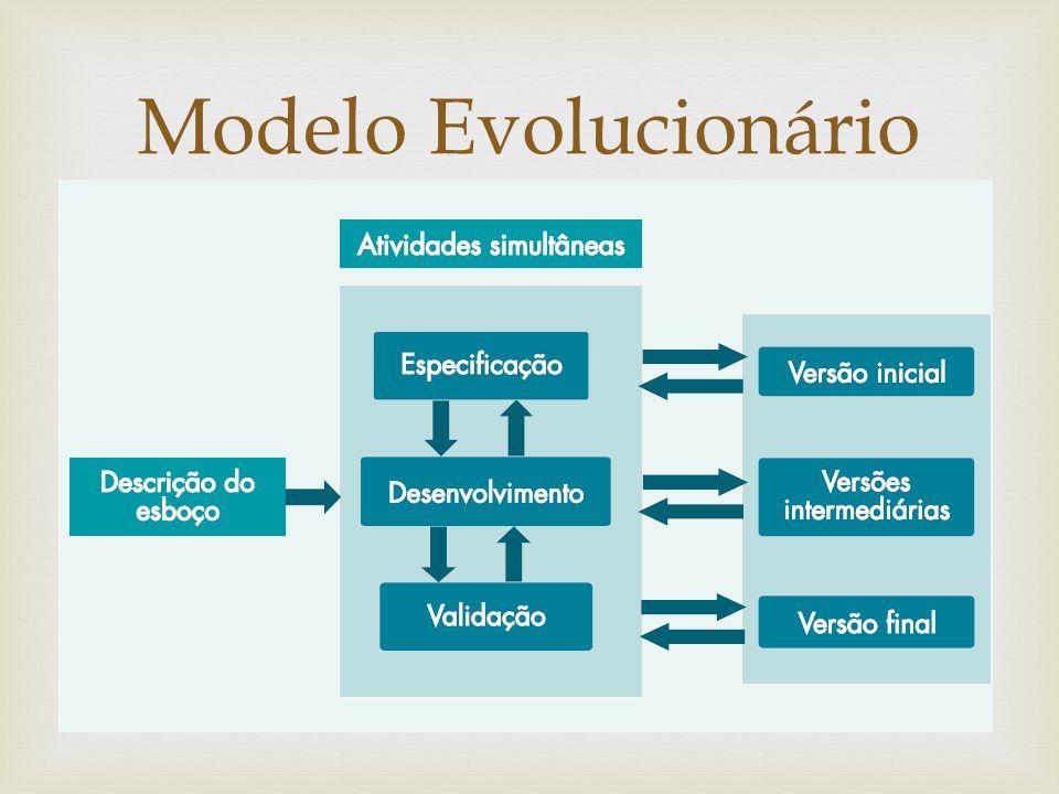 Modelo Evolucionário