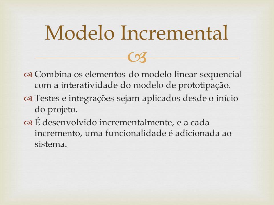 Combina os elementos do modelo linear sequencial com a interatividade do modelo de prototipação.