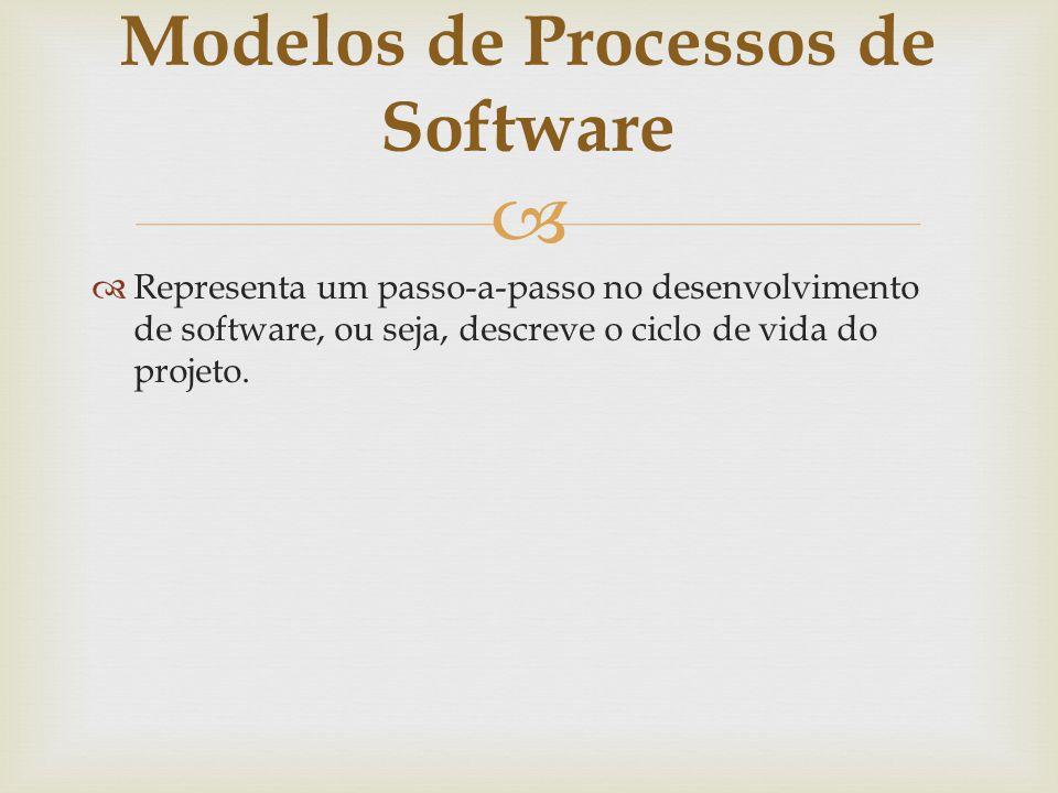 Representa um passo-a-passo no desenvolvimento de software, ou seja, descreve o ciclo de vida do projeto.