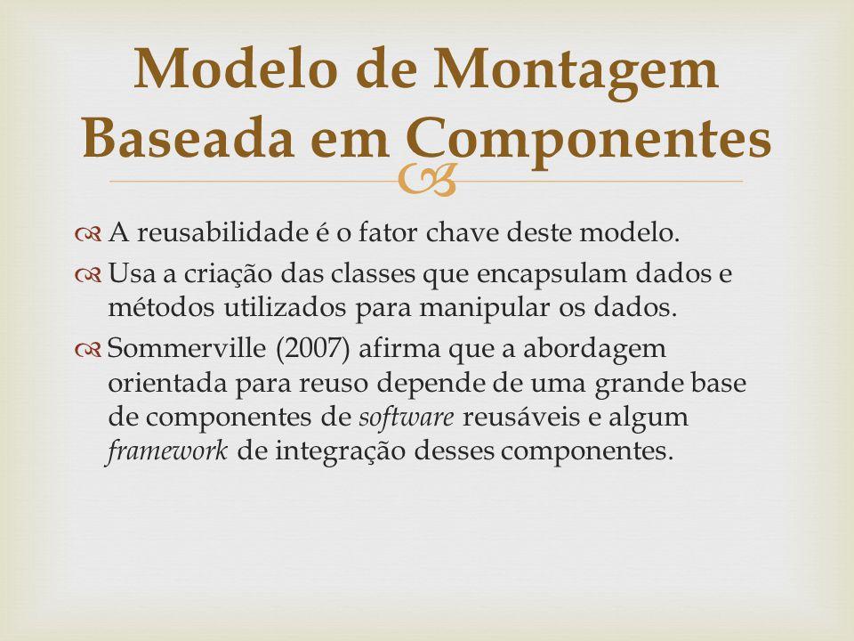 A reusabilidade é o fator chave deste modelo.