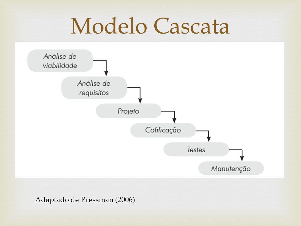 Adaptado de Pressman (2006) Modelo Cascata