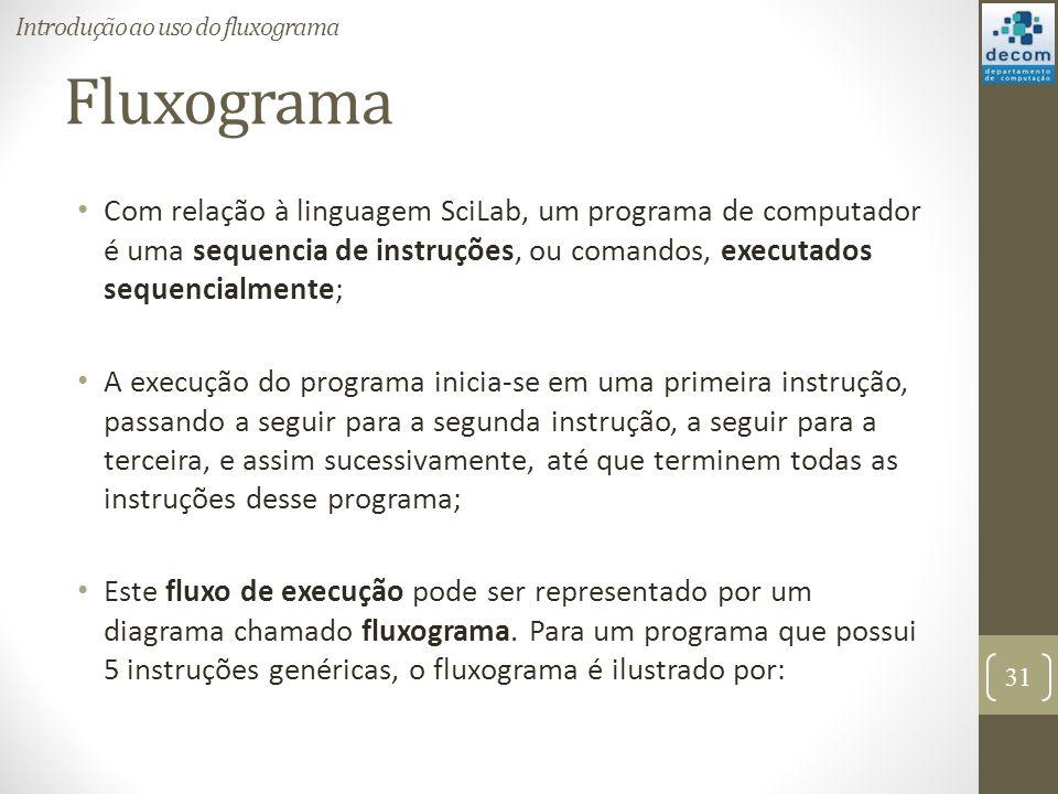 Fluxograma Com relação à linguagem SciLab, um programa de computador é uma sequencia de instruções, ou comandos, executados sequencialmente; A execuçã