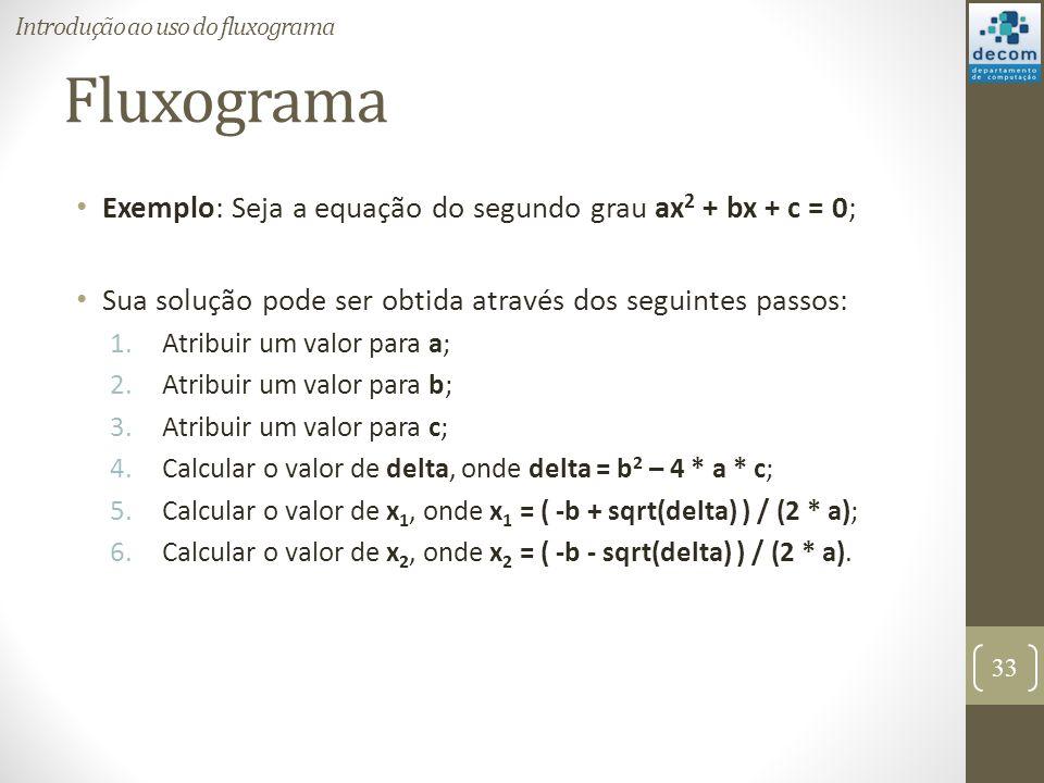 Fluxograma Exemplo: Seja a equação do segundo grau ax 2 + bx + c = 0; Sua solução pode ser obtida através dos seguintes passos: 1.Atribuir um valor pa