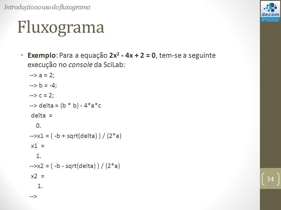 Fluxograma Exemplo: Para a equação 2x 2 - 4x + 2 = 0, tem-se a seguinte execução no console da SciLab: --> a = 2; --> b = -4; --> c = 2; --> delta = (