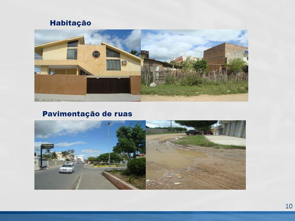 Habitação Pavimentação de ruas 10