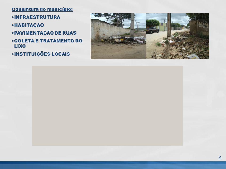 Conjuntura do município: INFRAESTRUTURAINFRAESTRUTURA HABITAÇÃOHABITAÇÃO PAVIMENTAÇÃO DE RUASPAVIMENTAÇÃO DE RUAS COLETA E TRATAMENTO DO LIXOCOLETA E