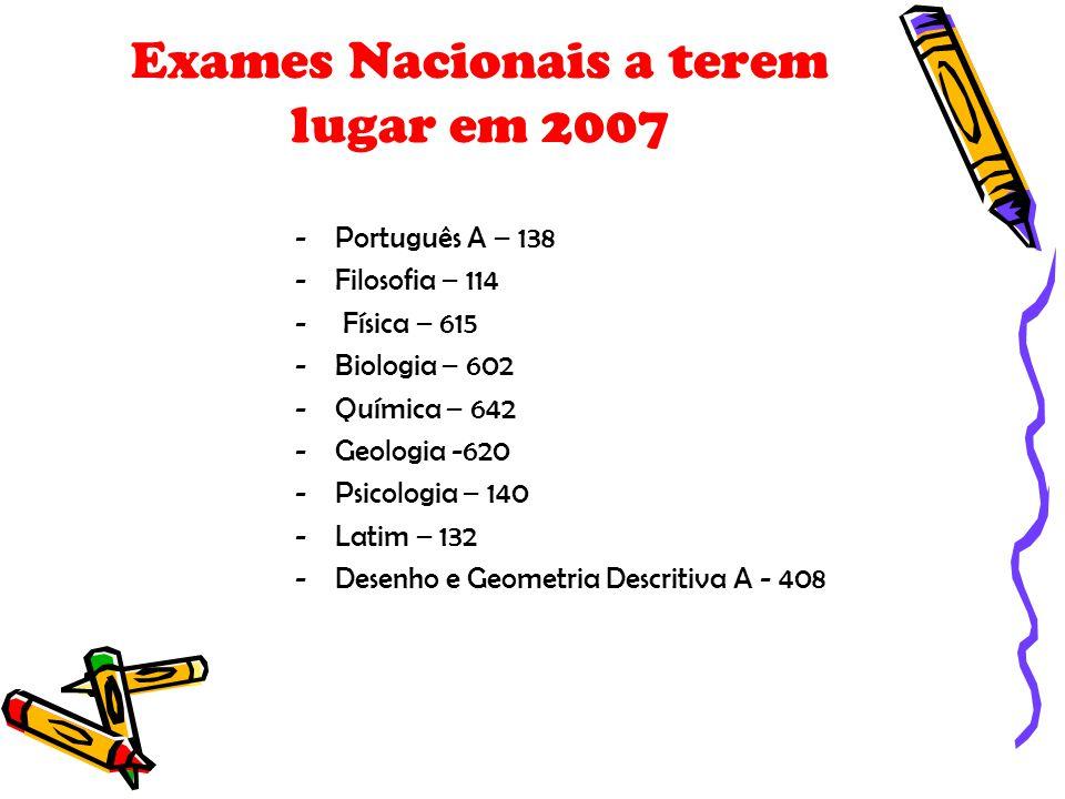Exames Nacionais a terem lugar em 2007 -Português A – 138 -Filosofia – 114 - Física – 615 -Biologia – 602 -Química – 642 -Geologia -620 -Psicologia – 140 -Latim – 132 -Desenho e Geometria Descritiva A - 408