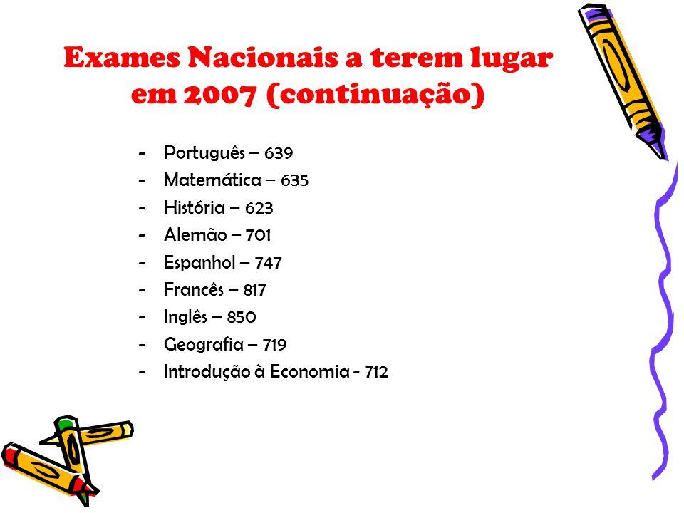Exames Nacionais a terem lugar em 2007 (continuação) -Português – 639 -Matemática – 635 -História – 623 -Alemão – 701 -Espanhol – 747 -Francês – 817 -Inglês – 850 -Geografia – 719 -Introdução à Economia - 712
