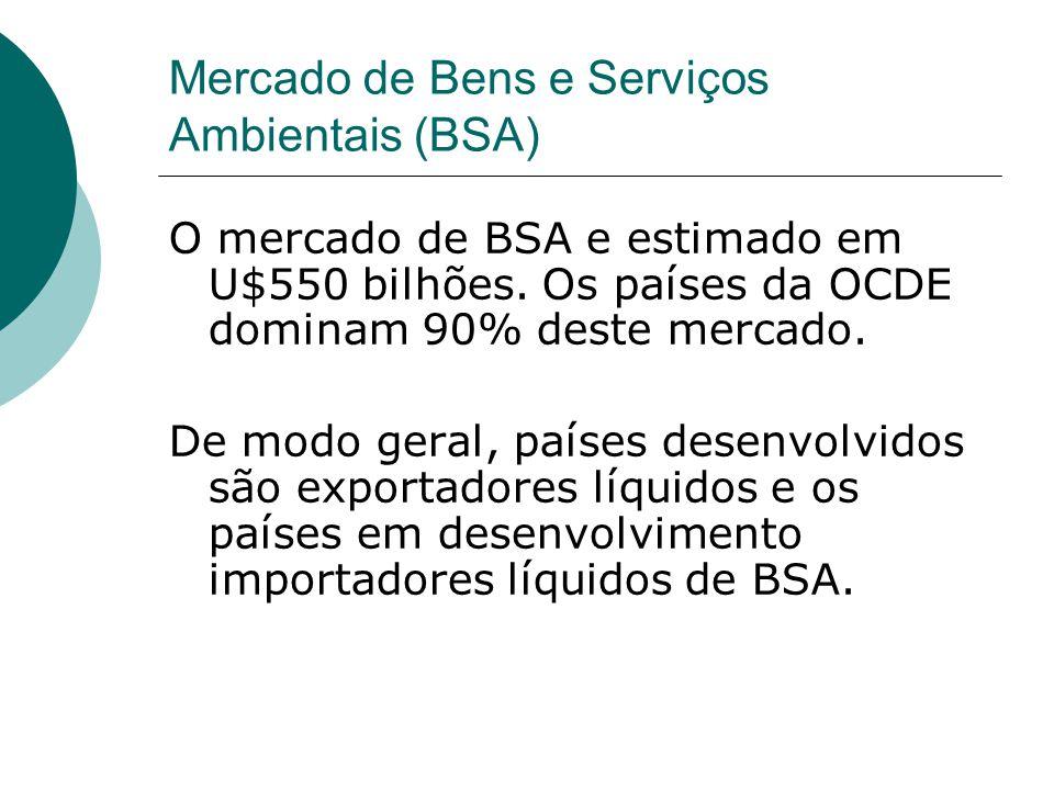 Mercado de Bens e Serviços Ambientais (BSA) O mercado de BSA e estimado em U$550 bilhões.