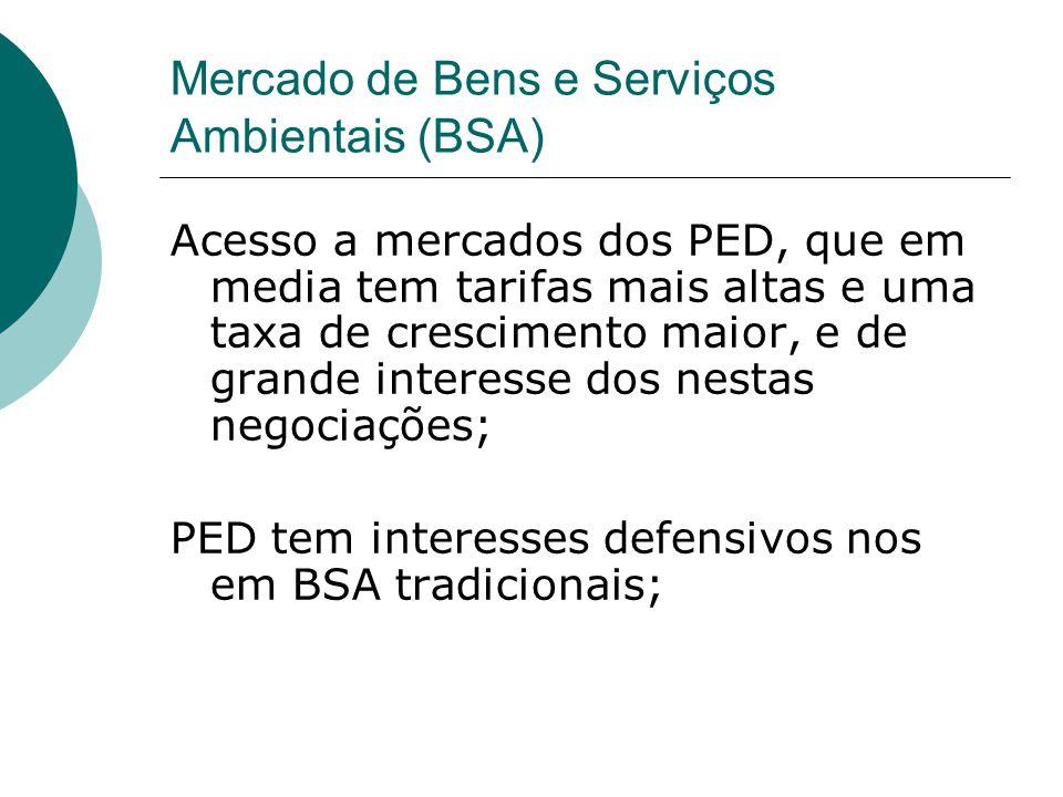 Mercado de Bens e Serviços Ambientais (BSA) Acesso a mercados dos PED, que em media tem tarifas mais altas e uma taxa de crescimento maior, e de grande interesse dos nestas negociações; PED tem interesses defensivos nos em BSA tradicionais;