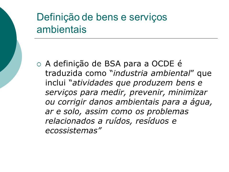 Definição de bens e serviços ambientais A definição de BSA para a OCDE é traduzida como industria ambiental que inclui atividades que produzem bens e serviços para medir, prevenir, minimizar ou corrigir danos ambientais para a água, ar e solo, assim como os problemas relacionados a ruídos, resíduos e ecossistemas