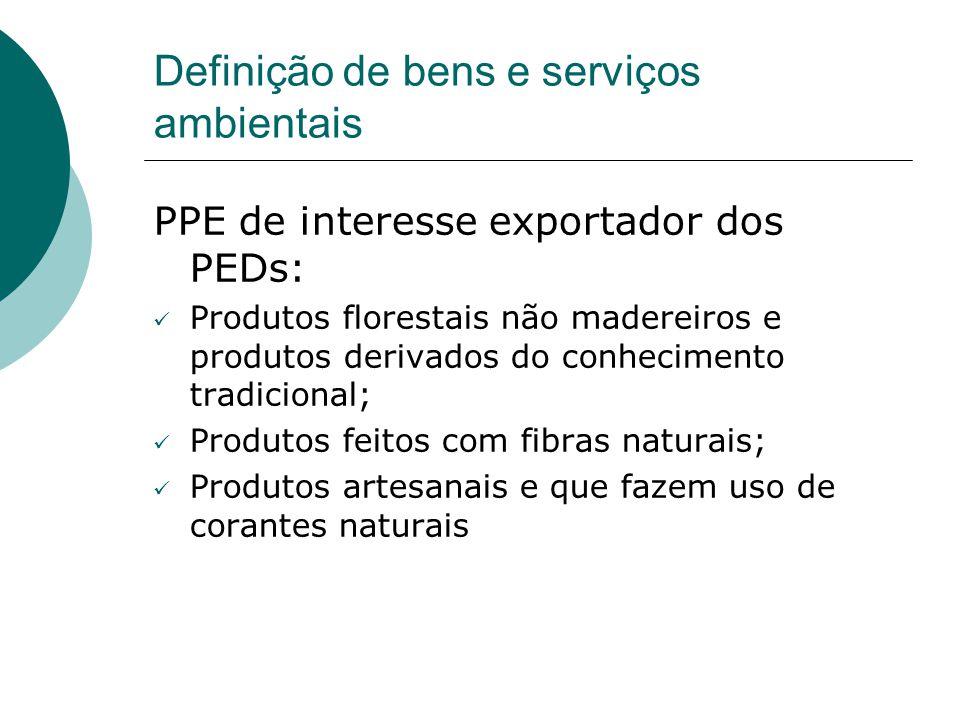 Definição de bens e serviços ambientais PPE de interesse exportador dos PEDs: Produtos florestais não madereiros e produtos derivados do conhecimento tradicional; Produtos feitos com fibras naturais; Produtos artesanais e que fazem uso de corantes naturais