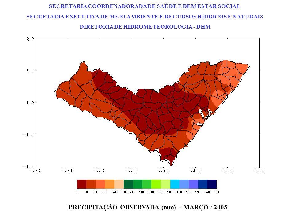 BALANÇO HÍDRICO – MARÇO/2005 % DA CAPACIDADE DE CAMPO
