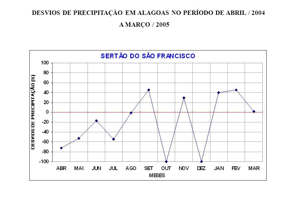 DESVIOS DE PRECIPITAÇÃO EM ALAGOAS NO PERÍODO DE ABRIL / 2004 A MARÇO / 2005