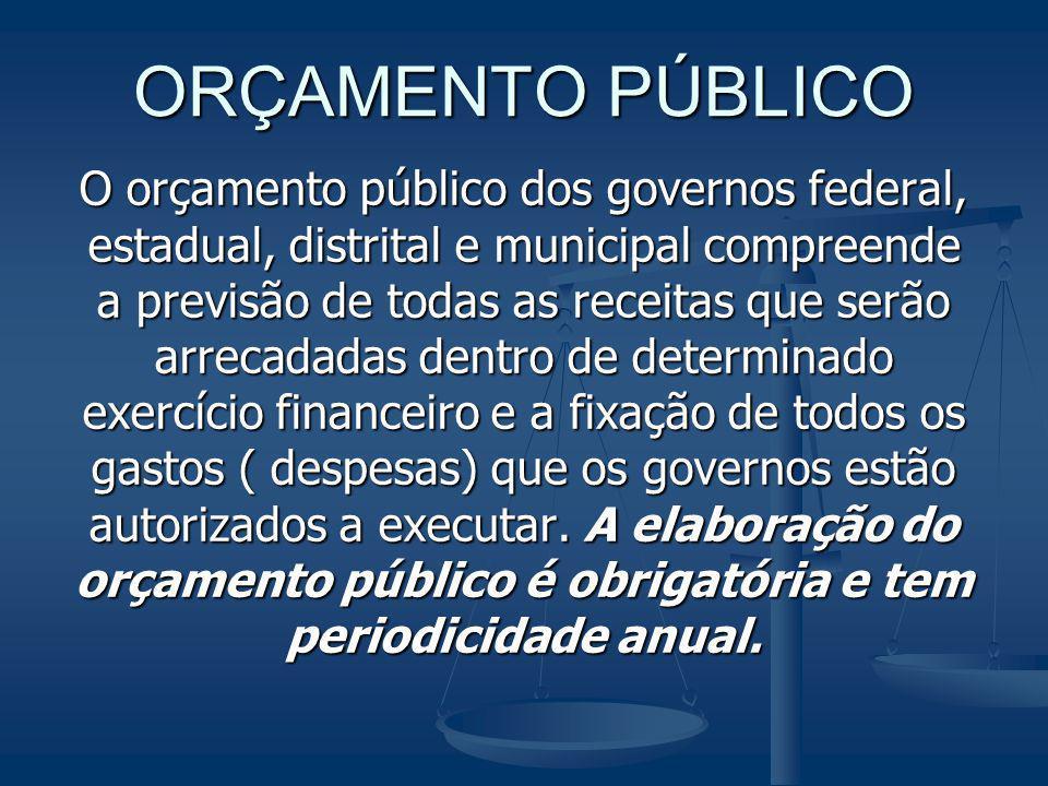 ORÇAMENTO PÚBLICO O orçamento público dos governos federal, estadual, distrital e municipal compreende a previsão de todas as receitas que serão arrec