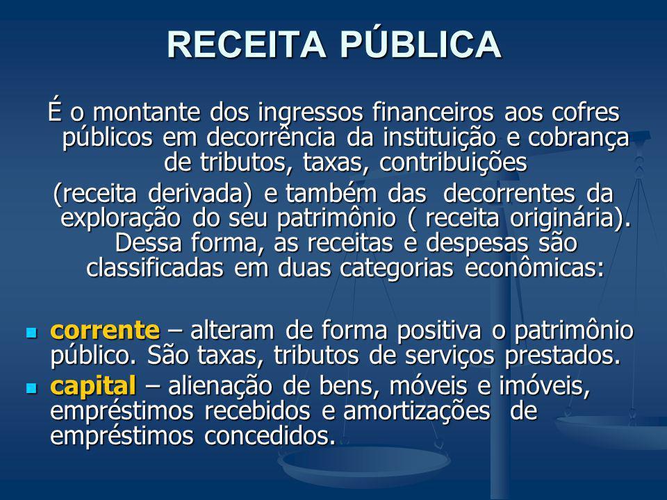 RECEITA PÚBLICA É o montante dos ingressos financeiros aos cofres públicos em decorrência da instituição e cobrança de tributos, taxas, contribuições