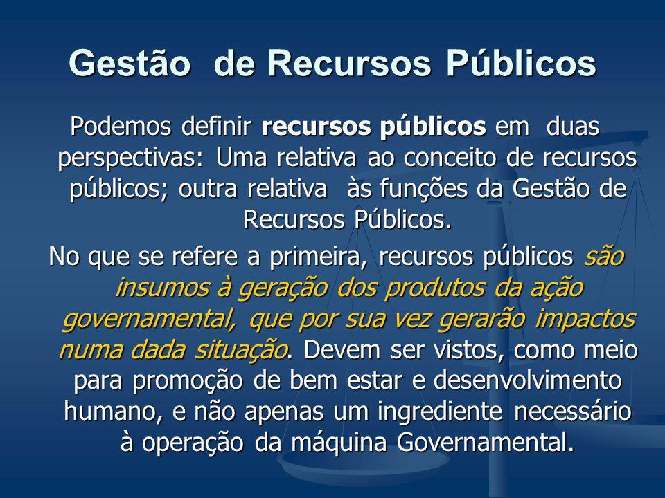 Gestão de Recursos Públicos Podemos definir recursos públicos em duas perspectivas: Uma relativa ao conceito de recursos públicos; outra relativa às f