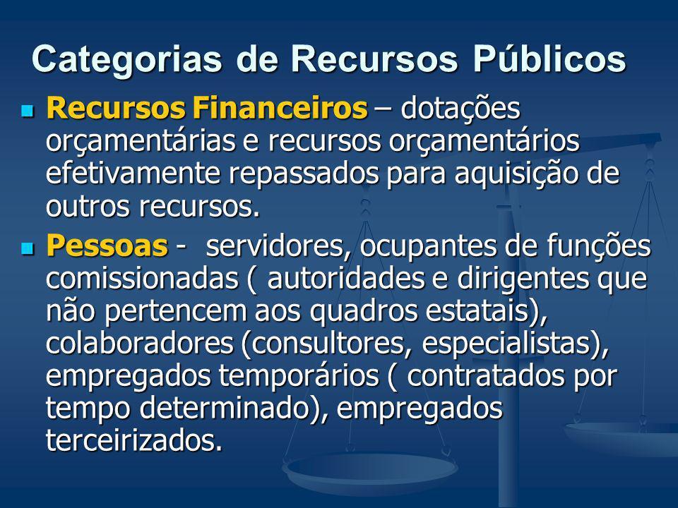 Categorias de Recursos Públicos Recursos Financeiros – dotações orçamentárias e recursos orçamentários efetivamente repassados para aquisição de outro