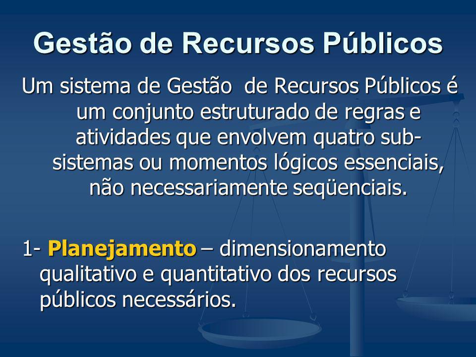 Gestão de Recursos Públicos Um sistema de Gestão de Recursos Públicos é um conjunto estruturado de regras e atividades que envolvem quatro sub- sistem
