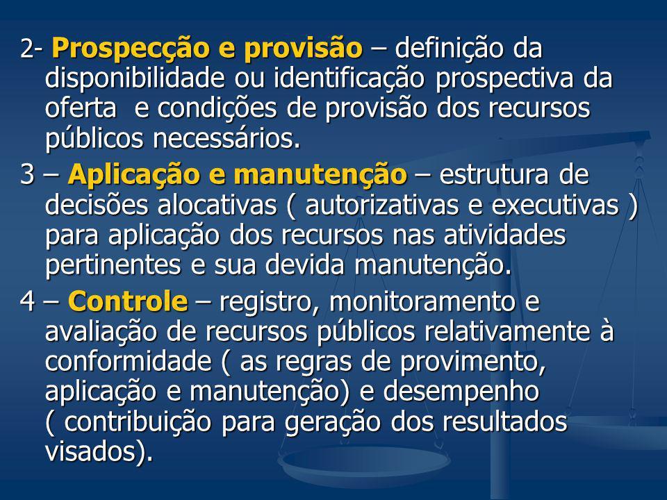 2- Prospecção e provisão – definição da disponibilidade ou identificação prospectiva da oferta e condições de provisão dos recursos públicos necessári