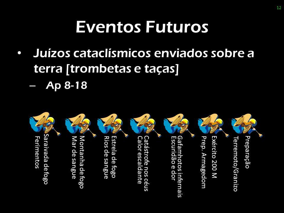 Eventos Futuros Juízos cataclísmicos enviados sobre a terra [trombetas e taças] – Ap 8-18 12 Saraivada de fogo Montanha de fogoEstrela de fogoCatástro
