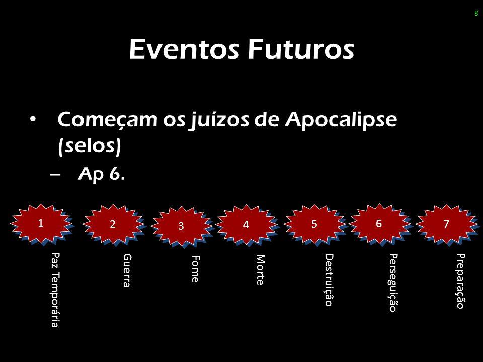 Eventos Futuros Começam os juízos de Apocalipse (selos) – Ap 6. 8 2 2 Guerra 3 3 Fome 4 4 Morte 5 5 Destruição 6 6 Perseguição 7 7 Preparação 1 1 Paz