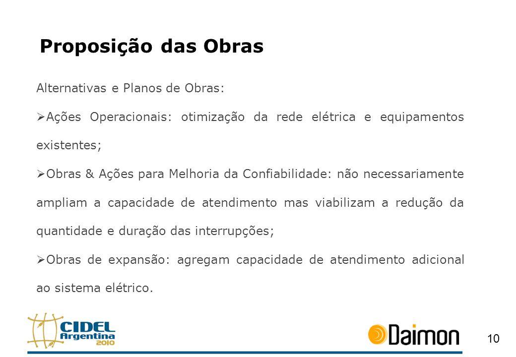 Proposição das Obras Alternativas e Planos de Obras: Ações Operacionais: otimização da rede elétrica e equipamentos existentes; Obras & Ações para Mel