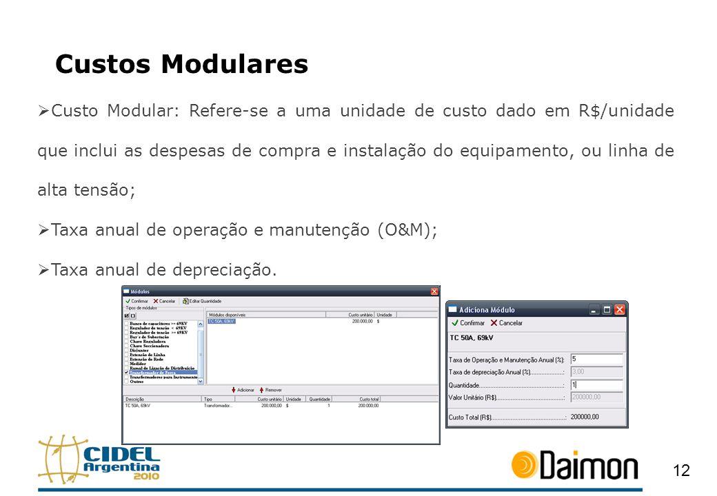 Custos Modulares Custo Modular: Refere-se a uma unidade de custo dado em R$/unidade que inclui as despesas de compra e instalação do equipamento, ou l
