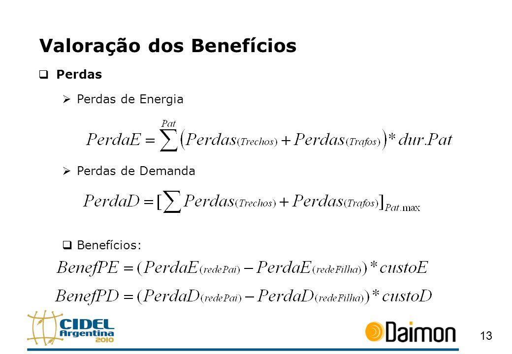 Valoração dos Benefícios 13 Perdas Perdas de Energia Perdas de Demanda Benefícios: