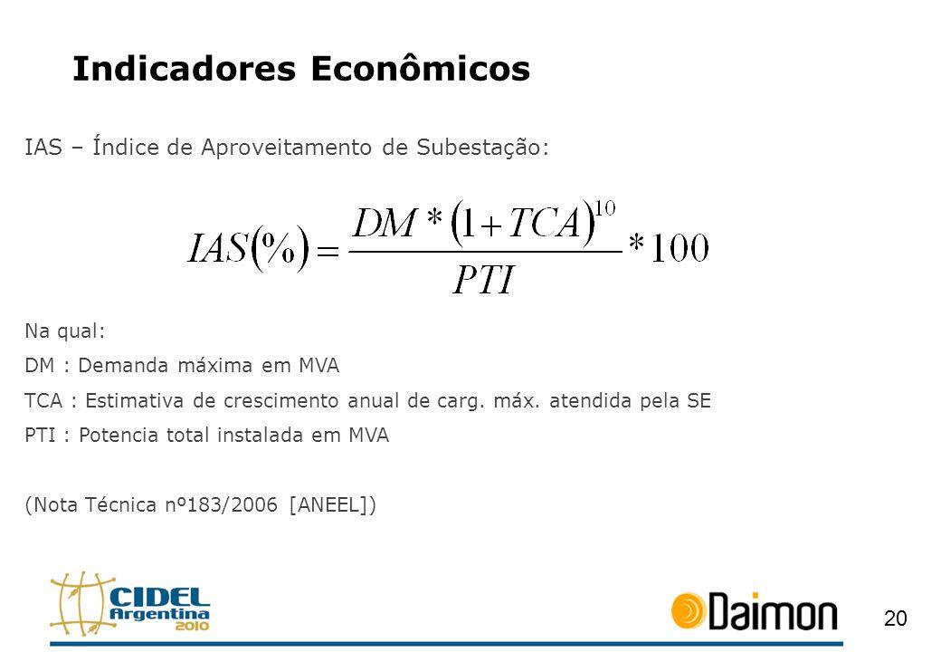 Indicadores Econômicos IAS – Índice de Aproveitamento de Subestação: Na qual: DM : Demanda máxima em MVA TCA : Estimativa de crescimento anual de carg