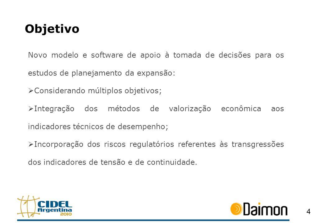 Relevância no Contexto Regulatório Módulo 2 do PRODIST: Planejamento do Sistema Elétrico 5 Suprimento Rede de Subtransmissão Subestação de distribuição Rede Primária Rede Secundária Consumidor primário Transformador de Distribuição Ramal de Ligação Medidor de Energia SDAT SED SDMT SDBT