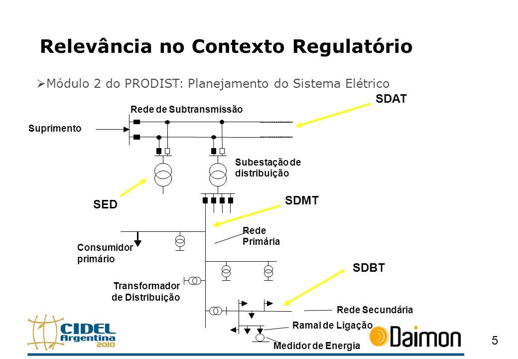 Relevância no Contexto Regulatório PRODIST – SED (Subestações de Distribuição) & SDMT (Sistema de Distribuição de Média Tensão): Compreendem as subestações de distribuição (SED) e alimentadores primários (SDMT); Horizonte de estudo de 10 anos para as SED e 5 anos para o SDMT com periodicidade anual; Carga considerada p/ os períodos de ponta e fora de ponta.