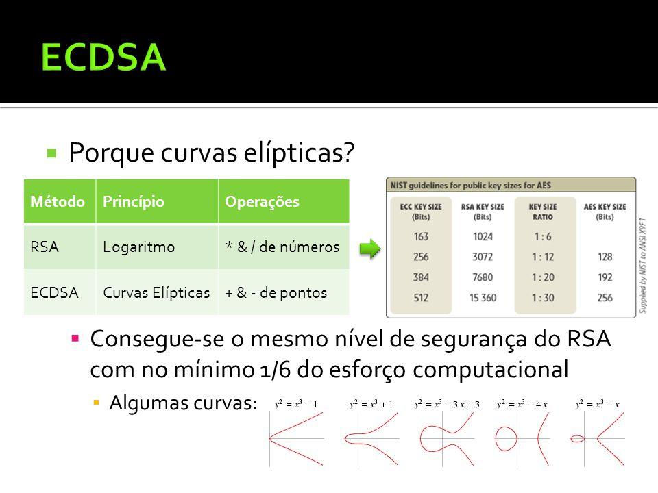 Porque curvas elípticas? Consegue-se o mesmo nível de segurança do RSA com no mínimo 1/6 do esforço computacional Algumas curvas: MétodoPrincípioOpera