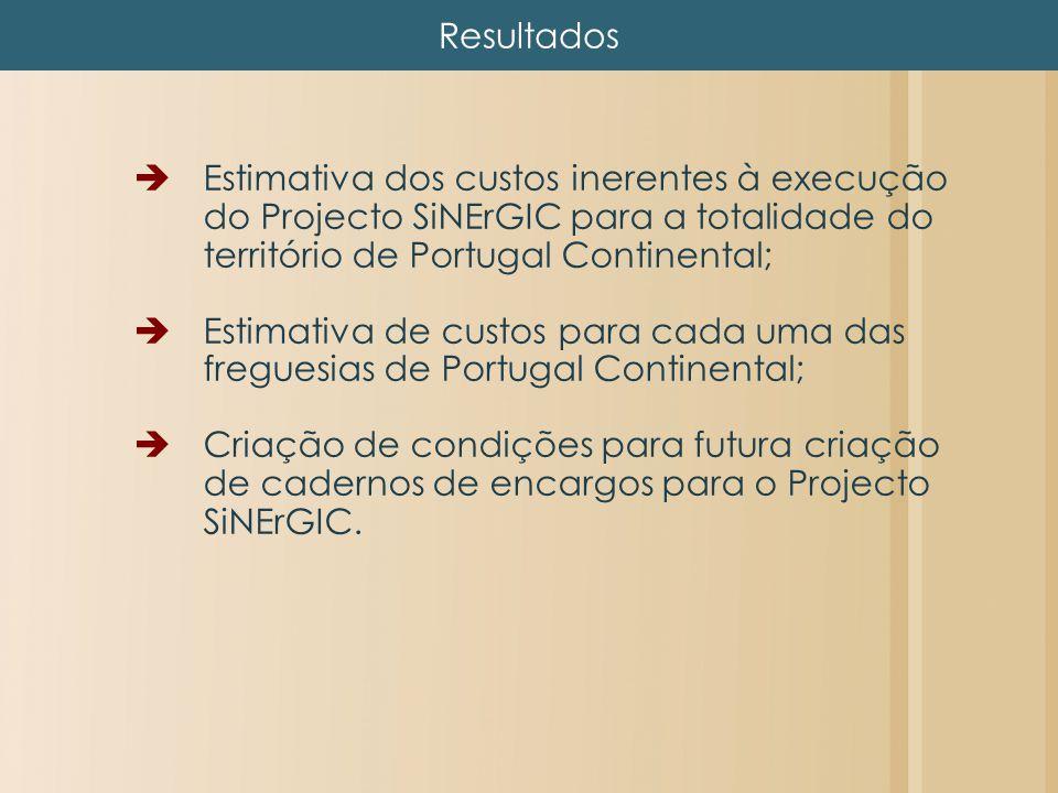 Resultados Estimativa dos custos inerentes à execução do Projecto SiNErGIC para a totalidade do território de Portugal Continental; Estimativa de cust