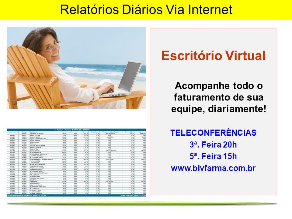 Relatórios Diários Via Internet Escritório Virtual Acompanhe todo o faturamento de sua equipe, diariamente! TELECONFERÊNCIAS 3ª. Feira 20h 5ª. Feira 1