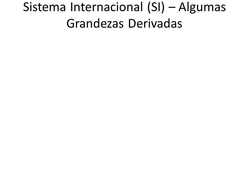 Sistema Internacional (SI) – Algumas Grandezas Derivadas